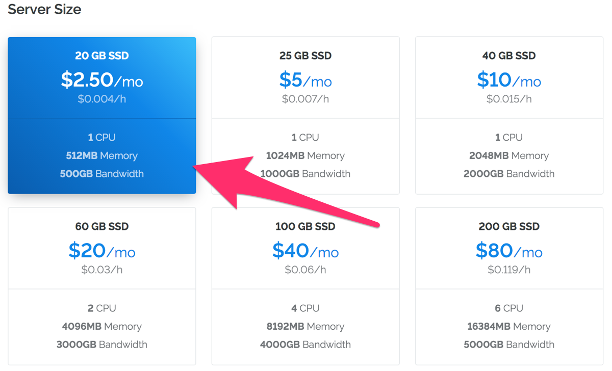 Vultr stopped offering $2 5, 512MB RAM plan? - CouponTree