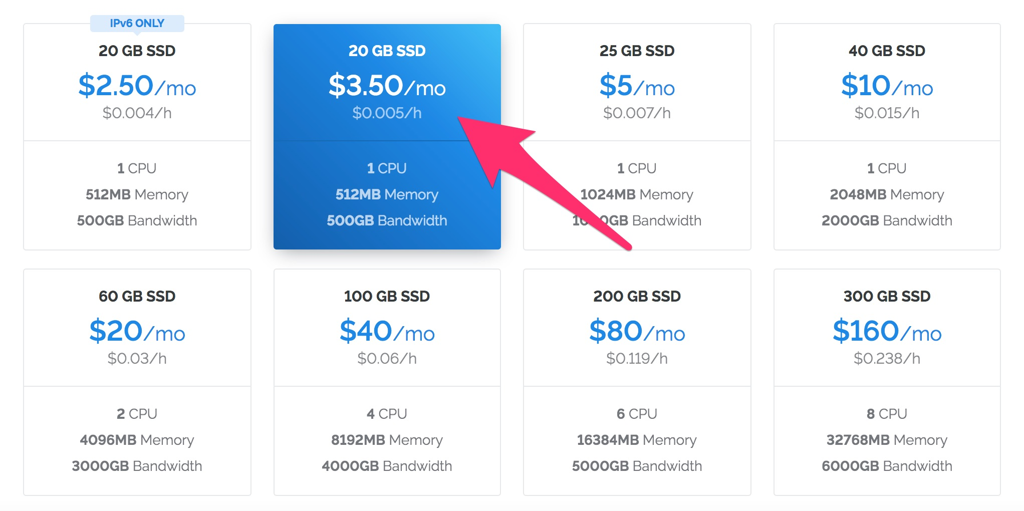 Unsatisfied with Amazon, Vultr also launched a new $3 5 plan