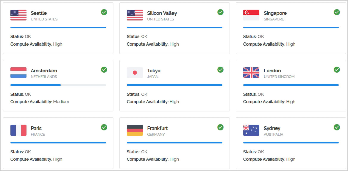 Vultr VPS service reviews after 10 days of use - CouponTree